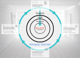 Free and Simple Social Media Plan
